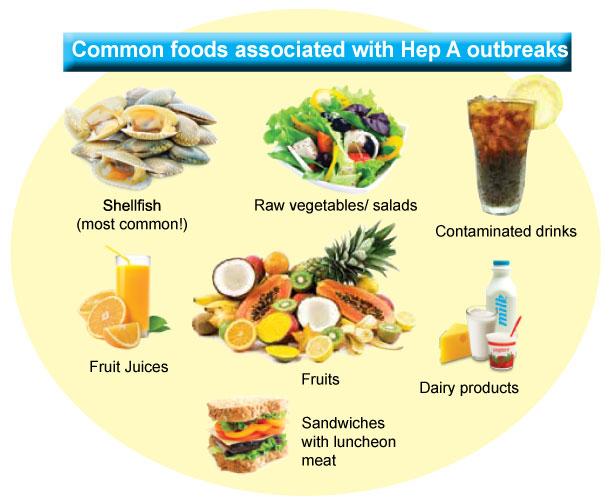 Diet for Hepatitis B