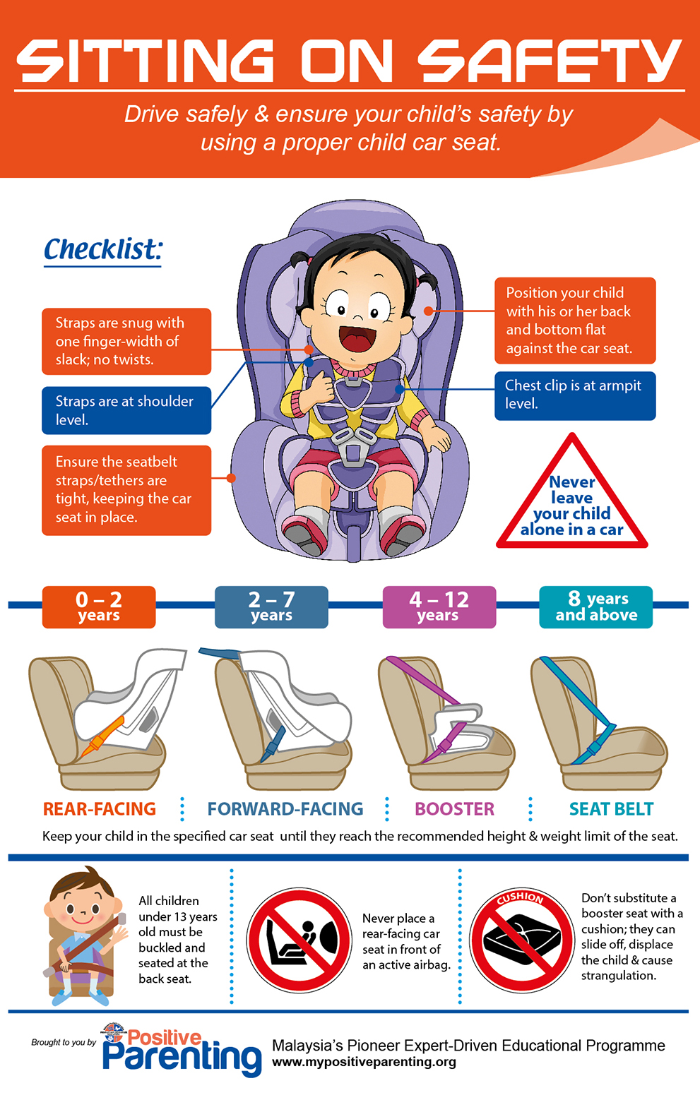 child car seat guidelines nsw