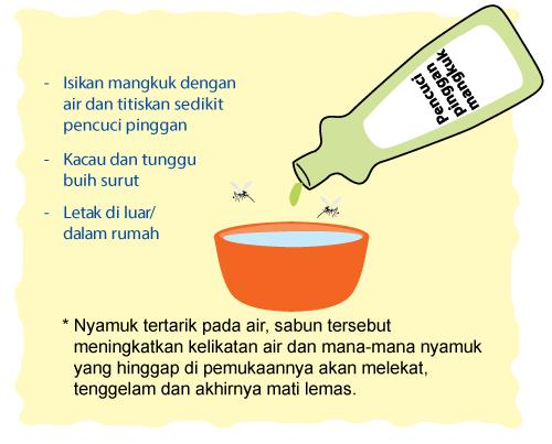 pencuci-pinggan-mangkuk