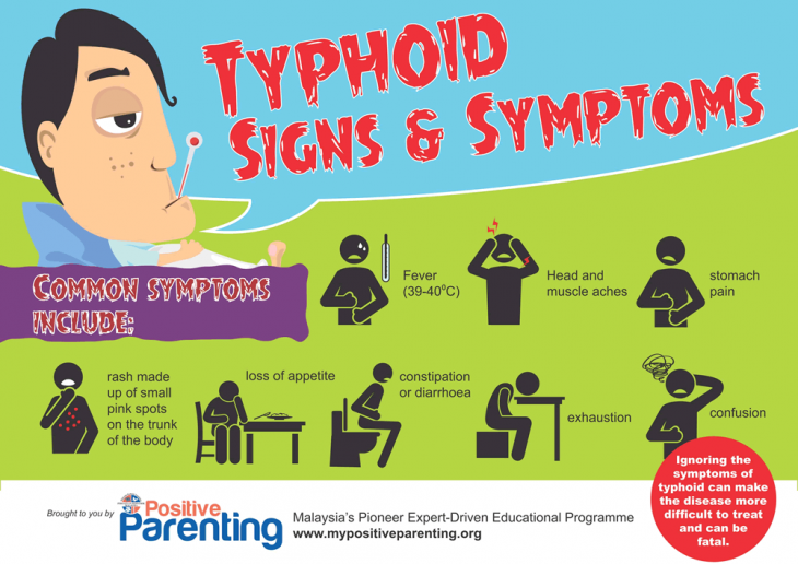 Typhoid Facing The Fever Positive Parenting