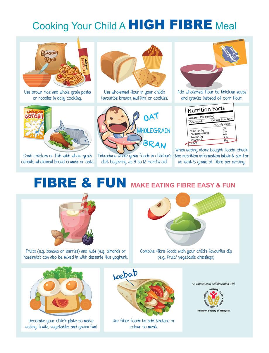 high-fibre-meal