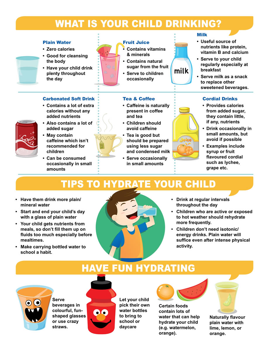 keeping-your-child-hydrated-2