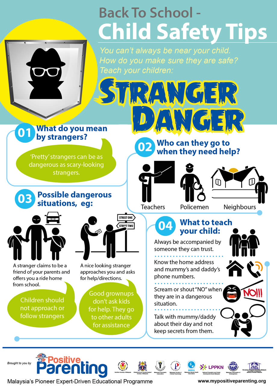 Back to School: Stranger Danger - Positive Parenting