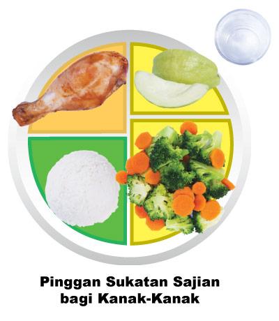 Makan Luar Secara Sihat | Positive Parenting