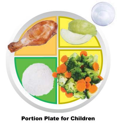 portion-plate-for-children