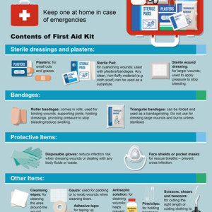 first-aid-kit-featured
