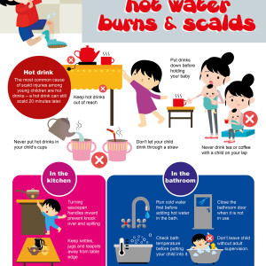 keep-your-child-save-from-hot-water-burns