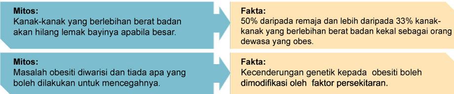 mitos-dan-fakta