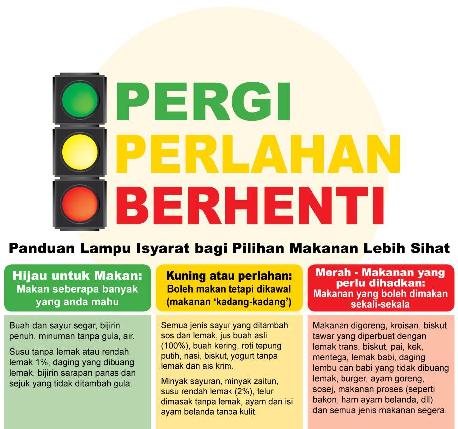 panduan-lampu-isyarat-bagi-pilihan-makanan-sihat