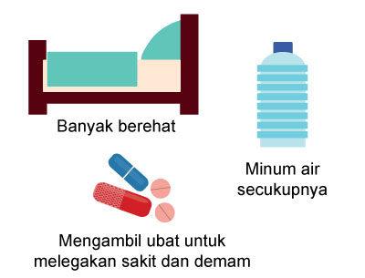 Rawatan Zika