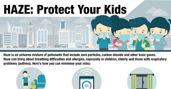 HAZE: Protect your kids