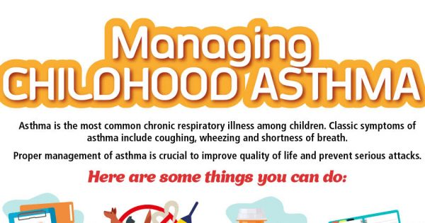 Managing Childhood Asthma