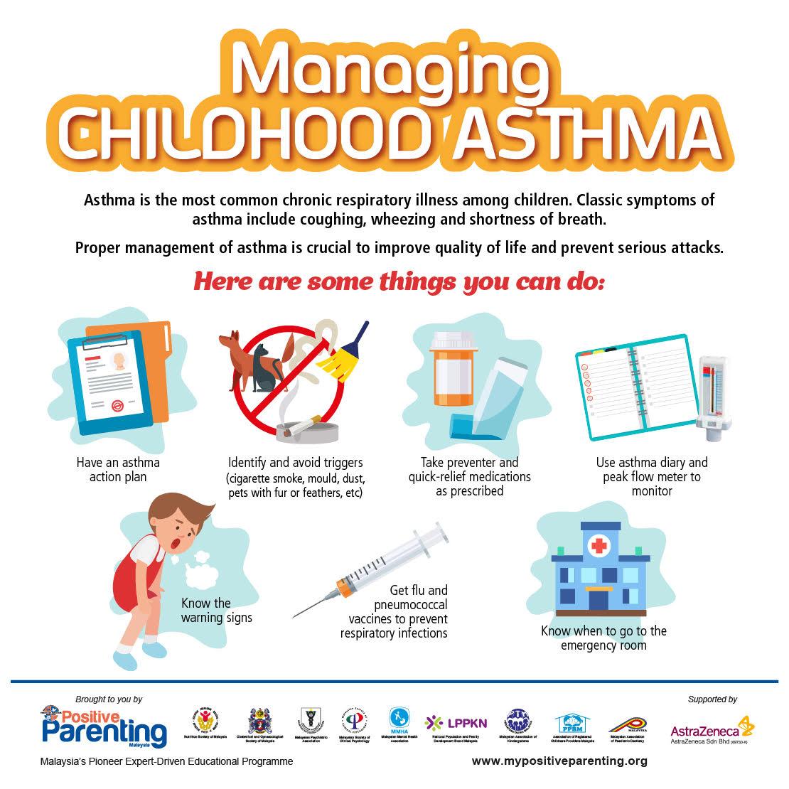 Managing Childhood Asthma - Positive Parenting