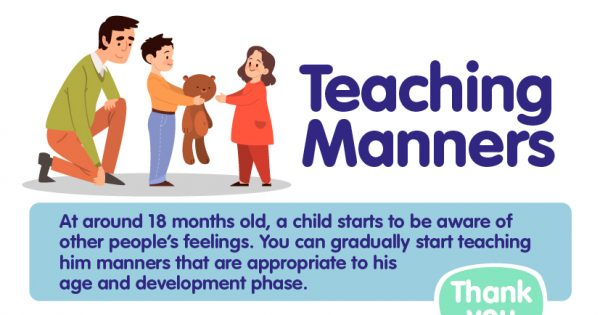 Teaching Manners